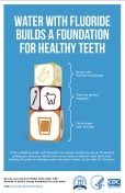 CDC Water Fluoridation Education Materials